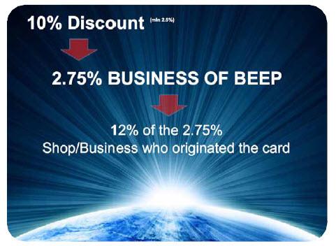beepxtra discount card